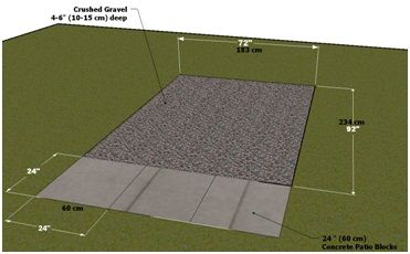 Figure 1 - Gravel Foundation with Concrete Blocks in Front for 8' sauna