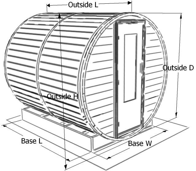 Sauna specifications outdoor sauna designs sauna specs for Sauna plans