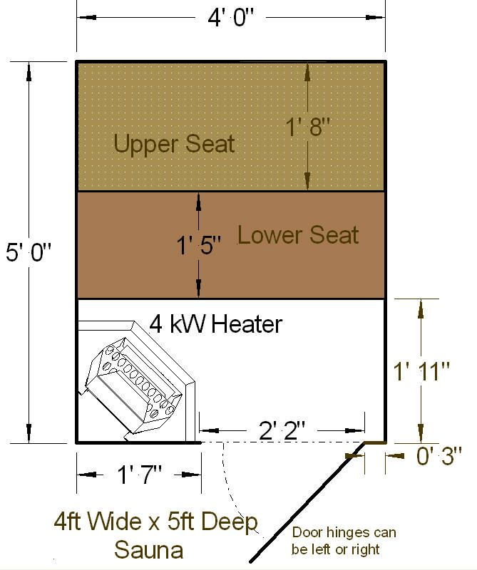 7 x 9 Sauna Room Dimensions