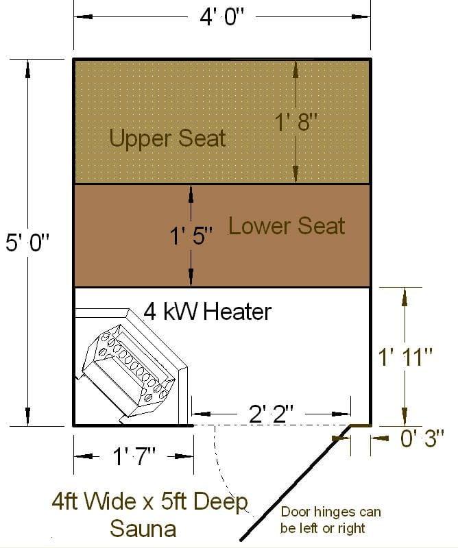 Diy Sauna Desings Sauna Layouts Sauna Floor Plans