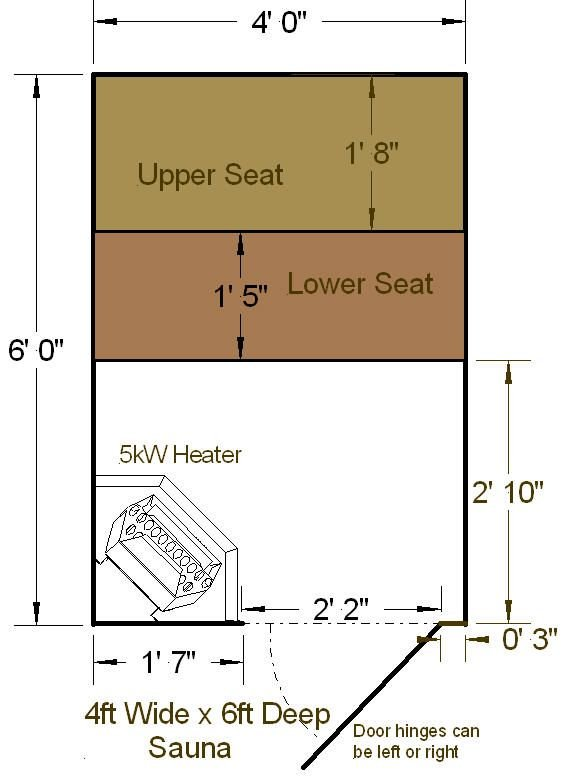 Diy sauna desings sauna layouts sauna floor plans for Sauna floor plans